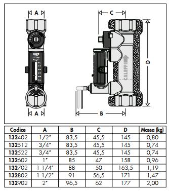 132522 valvola di bilanciamento con flussometro 3 4 7 28 for Helios termocamini scheda tecnica