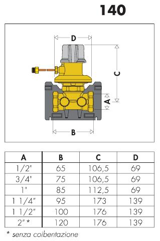 140360 1 regolatore di pressione differenziale caleffi ebay for Helios termocamini scheda tecnica