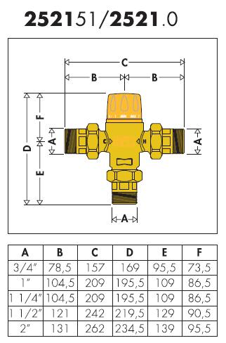 252153 miscelatore termostatico regolabile con valvole di for Helios termocamini scheda tecnica