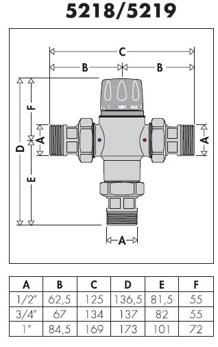 521936 1 39 39 30 65 c miscelatore termostatico regolabile for Helios termocamini scheda tecnica