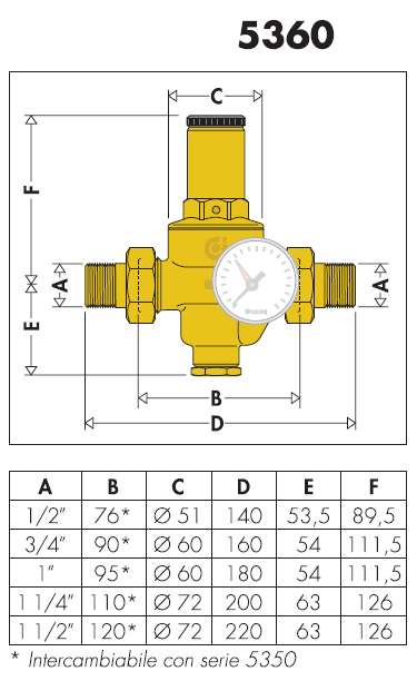 536057 dn 20 3 4 riduttore di pressione caleffi ebay for Helios termocamini scheda tecnica