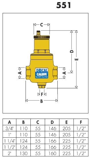 551007 1 1 4 discal disaeratore attacchi filettati f for Helios termocamini scheda tecnica