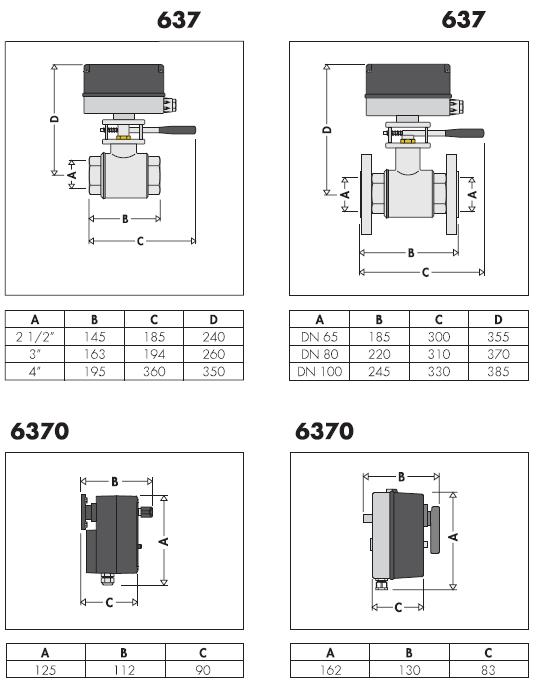 637012 servomotore per valvole miscelatrici da 2 a 5 for Helios termocamini scheda tecnica