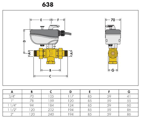 638052 3 4 230v valvola a sfera motorizzata a due vie for Helios termocamini scheda tecnica