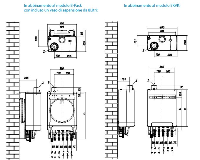 CALDAIA MURALE A GAS A DOPPIA CONDENSAZIONE FULL CONDENS 28KW RKOMB28 ROTEX  eBay